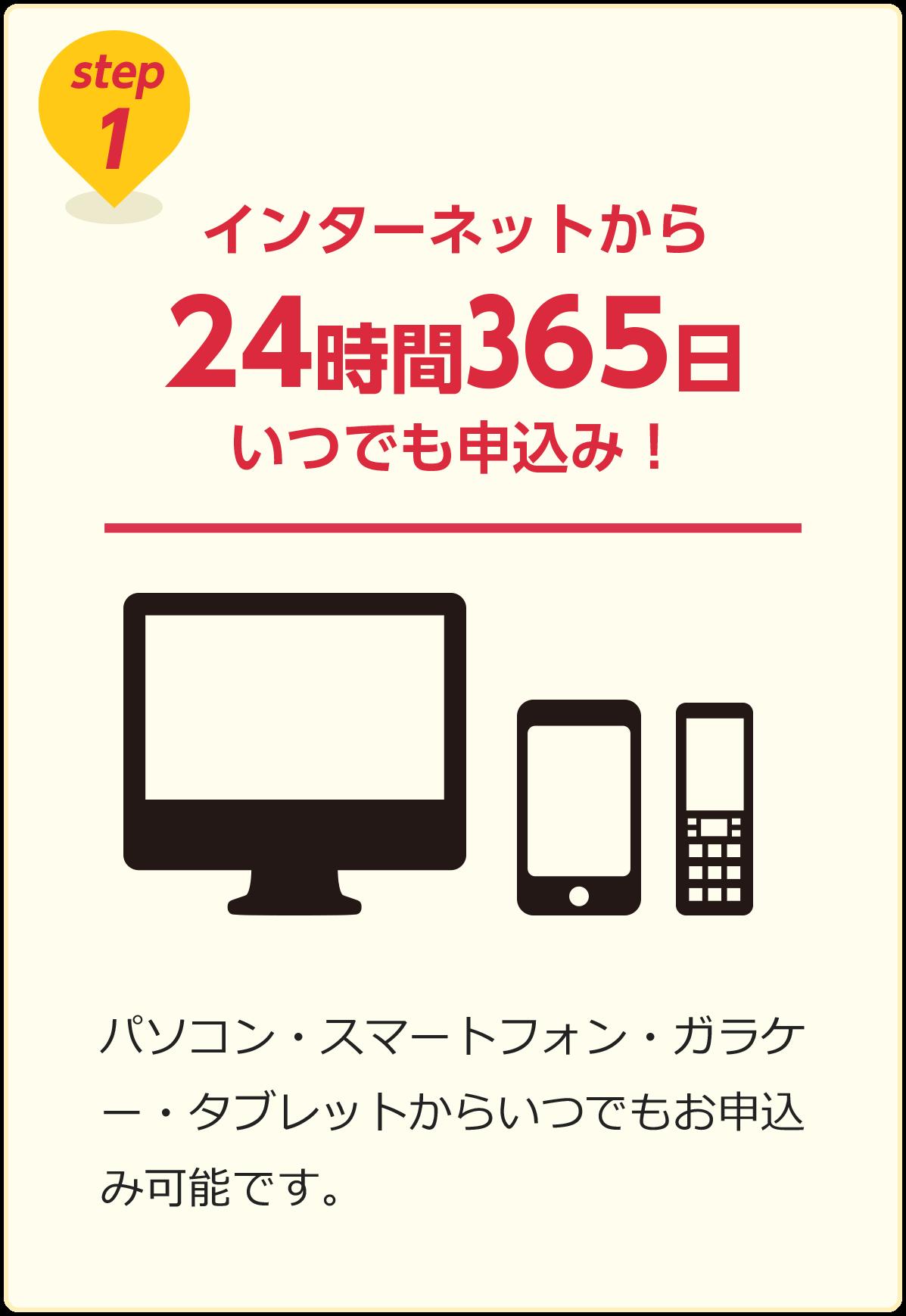step1 インターネットから24時間365日いつでも申込み!